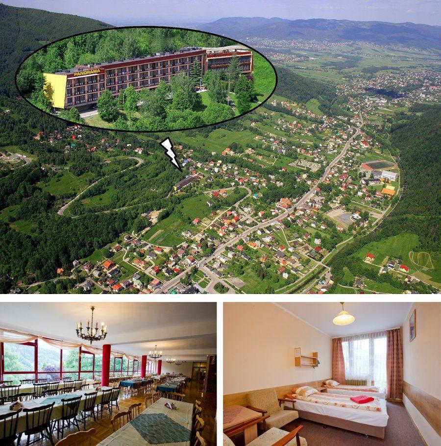 Szczyrk Panorama